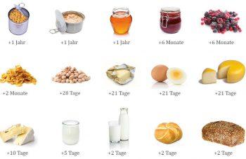 Annahme von Lebensmitteln in Dortmund