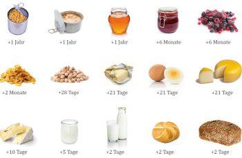Übersicht von Lebensmitteln die nach überschrittenem Mindesthaltbarkeitsdatum noch verzehrfähig sind